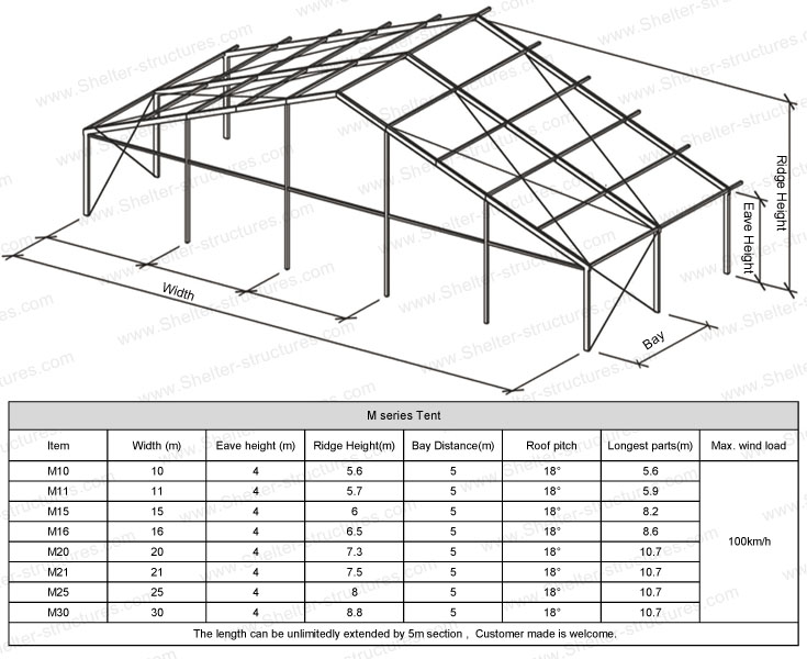Canopy Tent With Sidewalls Party Tent Gazebo Canopy