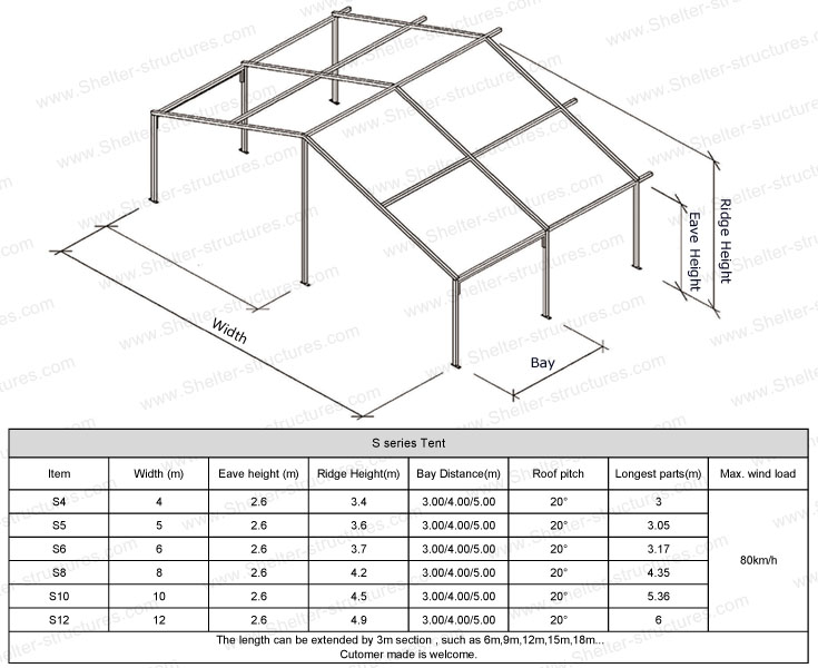 S Specifications Posted By Wedding Tent