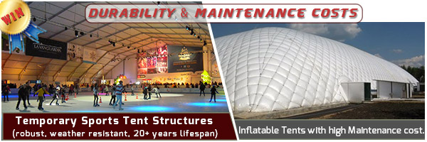 temporary sports structures - advantages of a clear span sports court cover - fabric frame tent - clear span sports arena (3)
